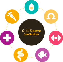 Solid Gold  GoldSource Core Nutrition